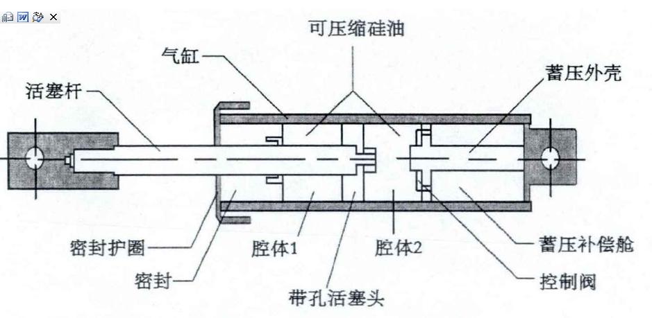 粘滞阻尼器的内部结构